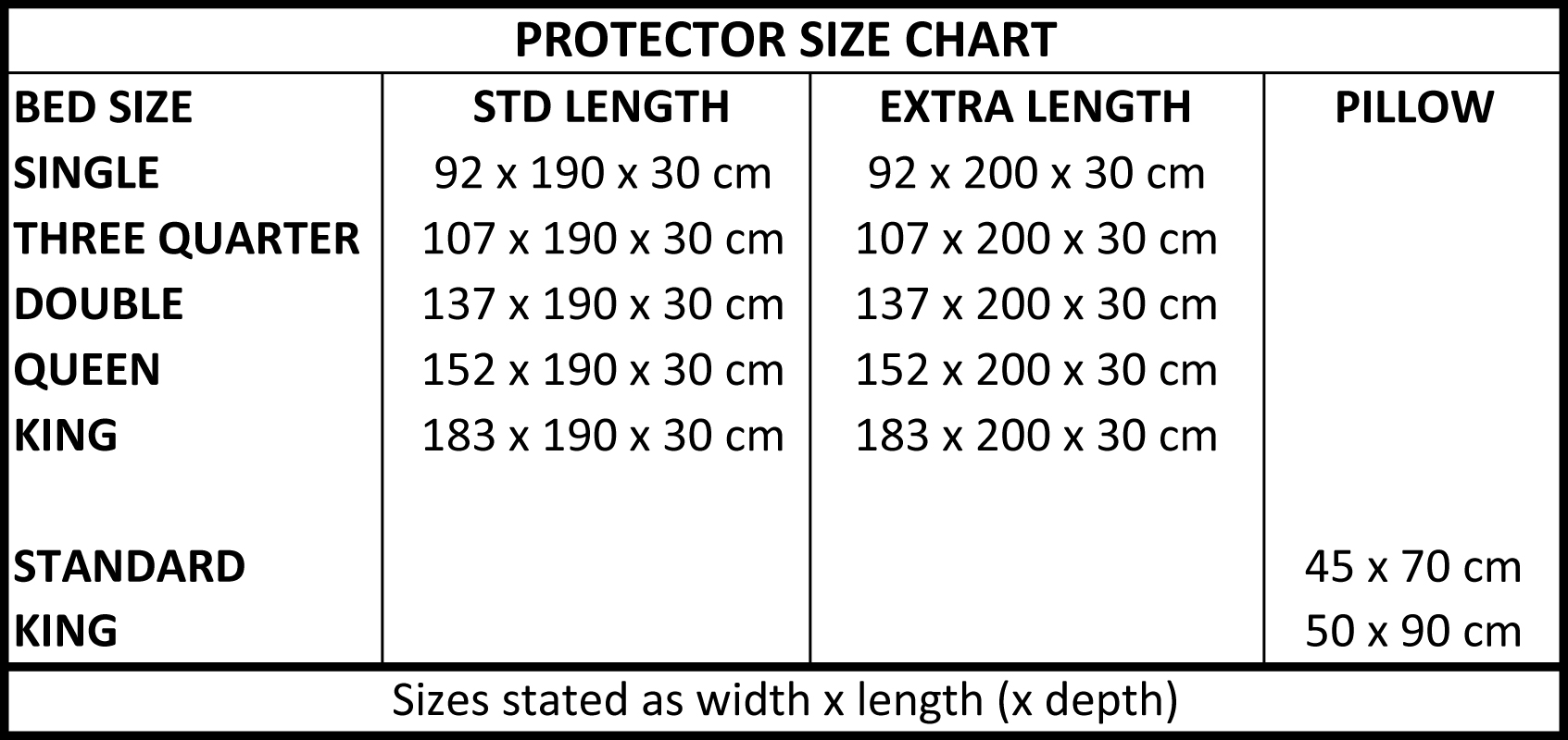 Protector Size chart