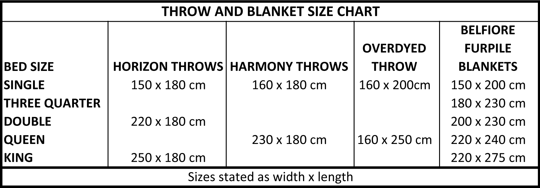 Throw Size chart